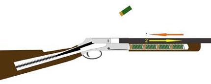 fucile semiautomatico da caccia