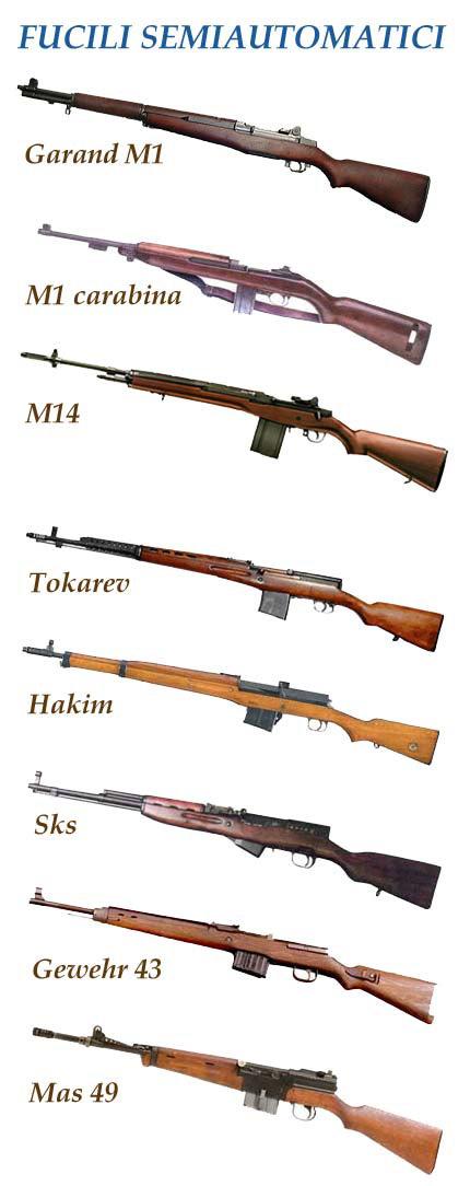 ex ordinanza per la caccia