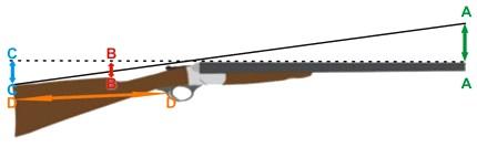fucili caccia