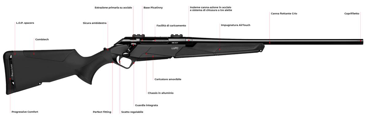 lupo carabina da caccia bolt action benelli